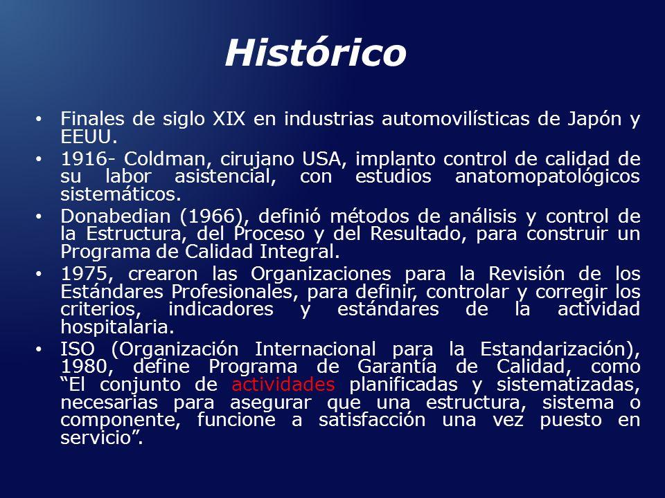 Histórico Finales de siglo XIX en industrias automovilísticas de Japón y EEUU.