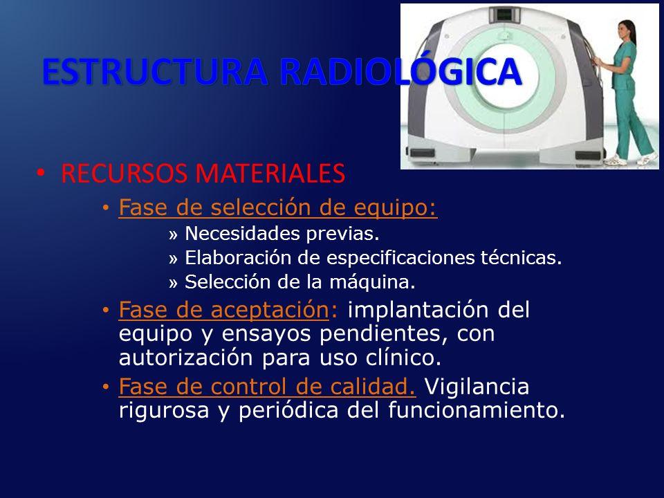 ESTRUCTURA RADIOLÓGICA