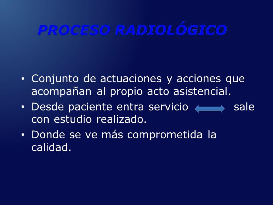 PROCESO RADIOLÓGICO Conjunto de actuaciones y acciones que acompañan al propio acto asistencial.