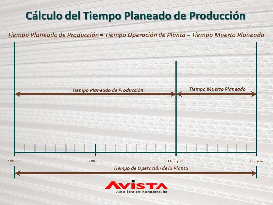 Cálculo del Tiempo Planeado de Producción