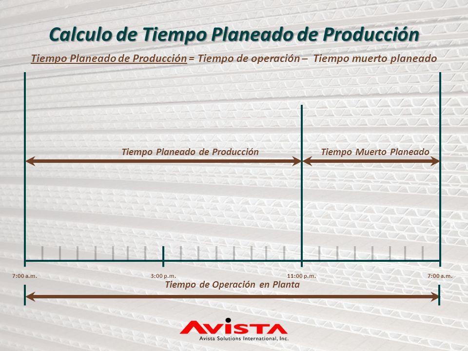 Calculo de Tiempo Planeado de Producción