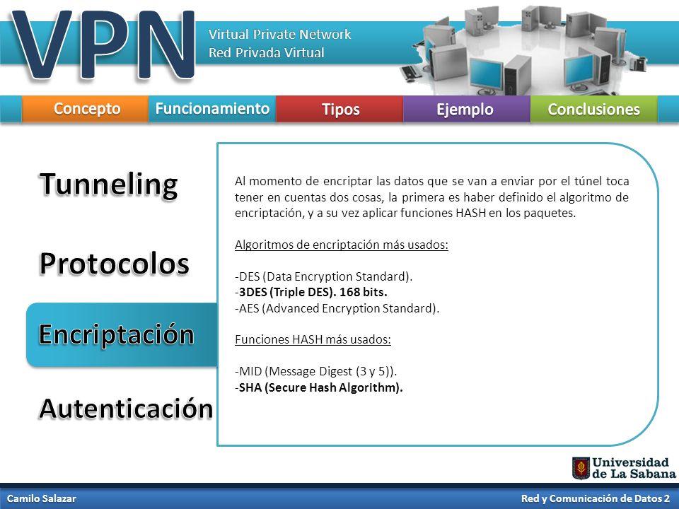 VPN Tunneling Protocolos Encriptación Autenticación Concepto