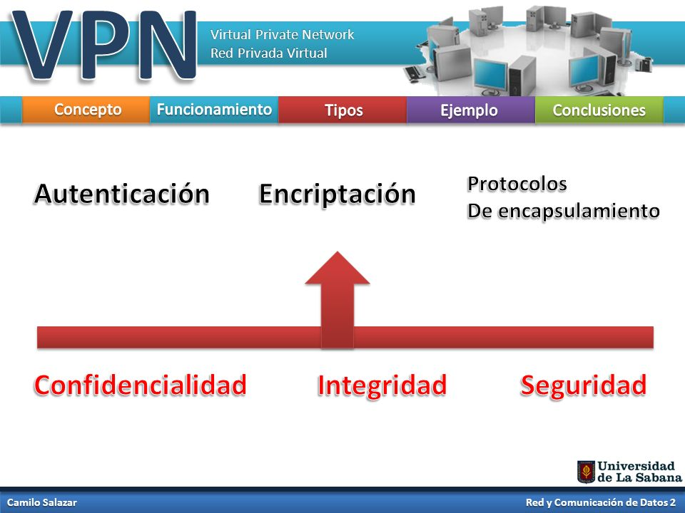 VPN Autenticación Encriptación Confidencialidad Integridad Seguridad