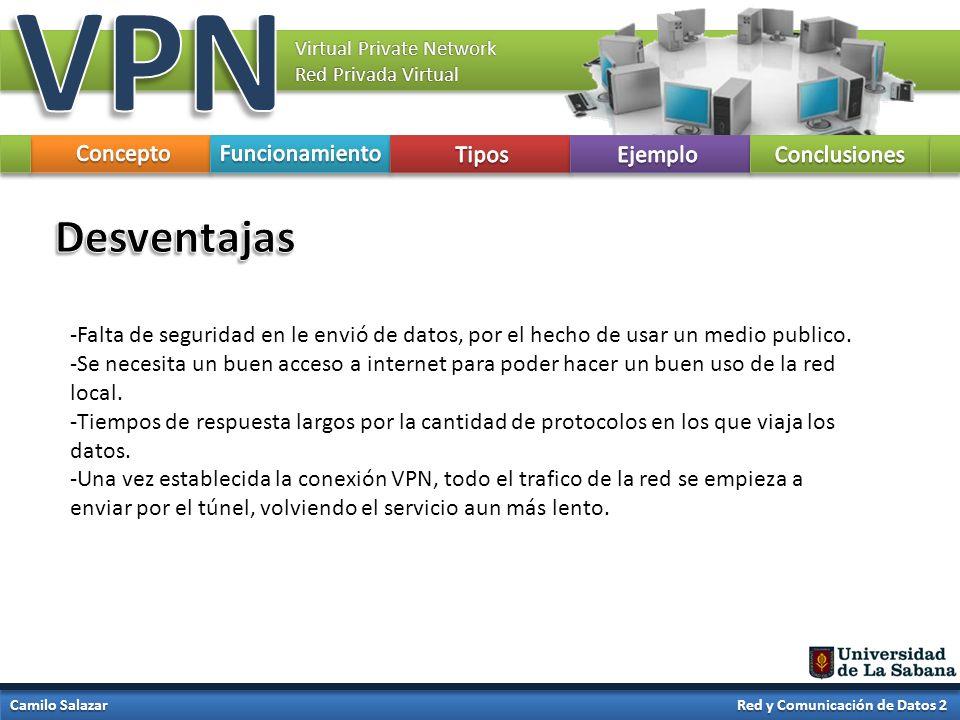 VPN Desventajas Concepto Funcionamiento Tipos Ejemplo Conclusiones