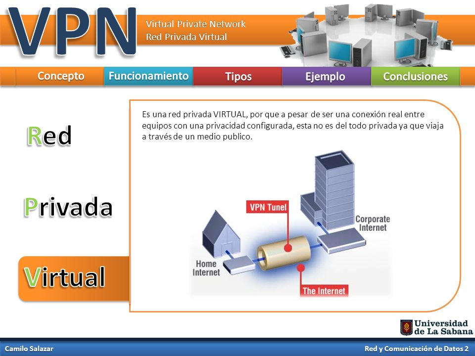 VPN Red Privada Virtual Concepto Funcionamiento Tipos Ejemplo