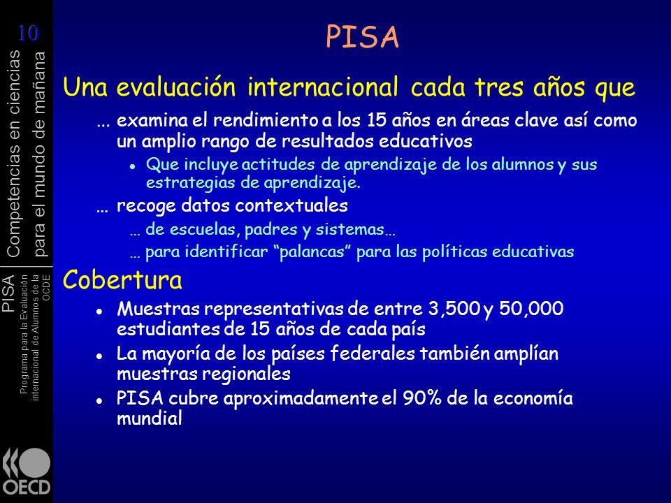 PISA Una evaluación internacional cada tres años que Cobertura