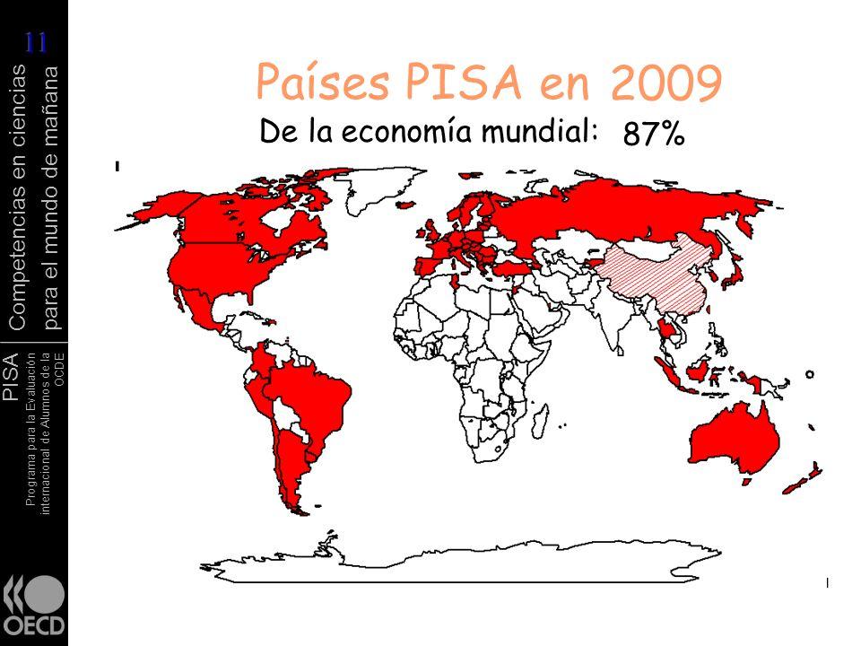 Países PISA en 2006 1998 2003 2009 2000 2001 De la economía mundial: