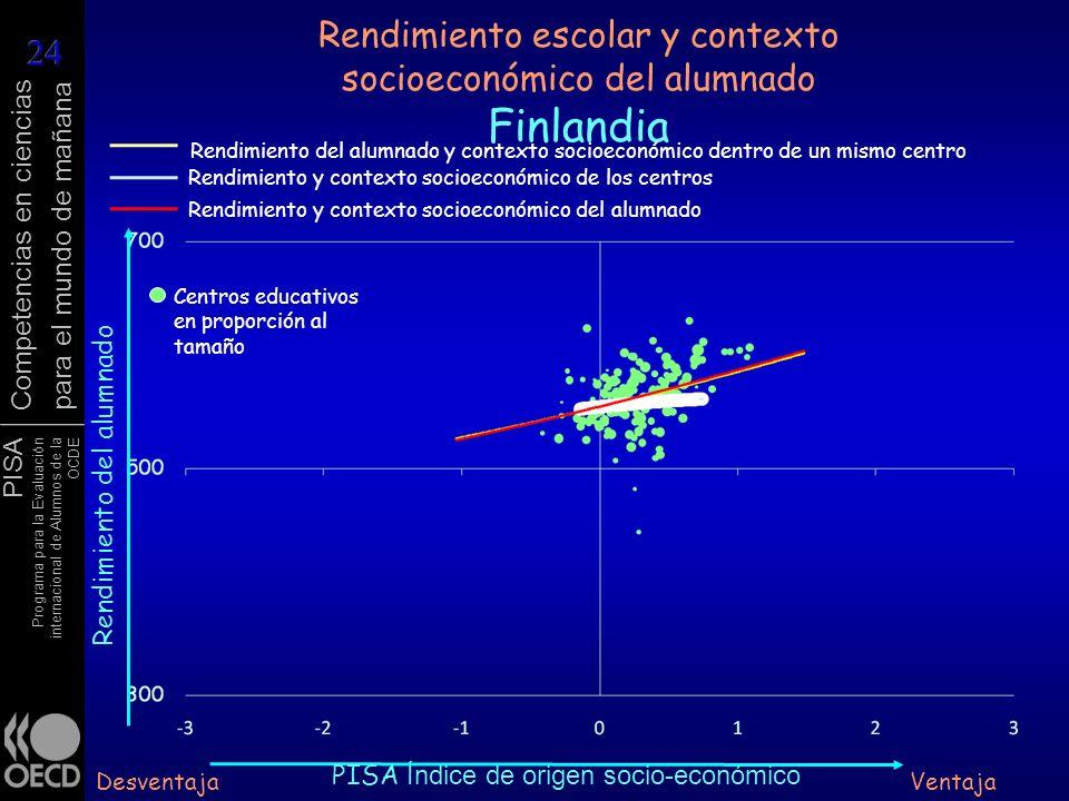 Rendimiento escolar y contexto socioeconómico del alumnado Finlandia