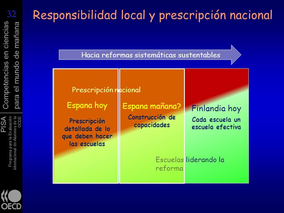 Responsibilidad local y prescripción nacional