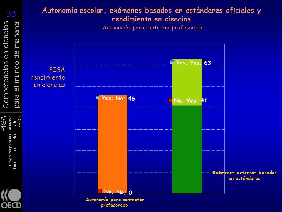 Exámenes externos basados en estándares