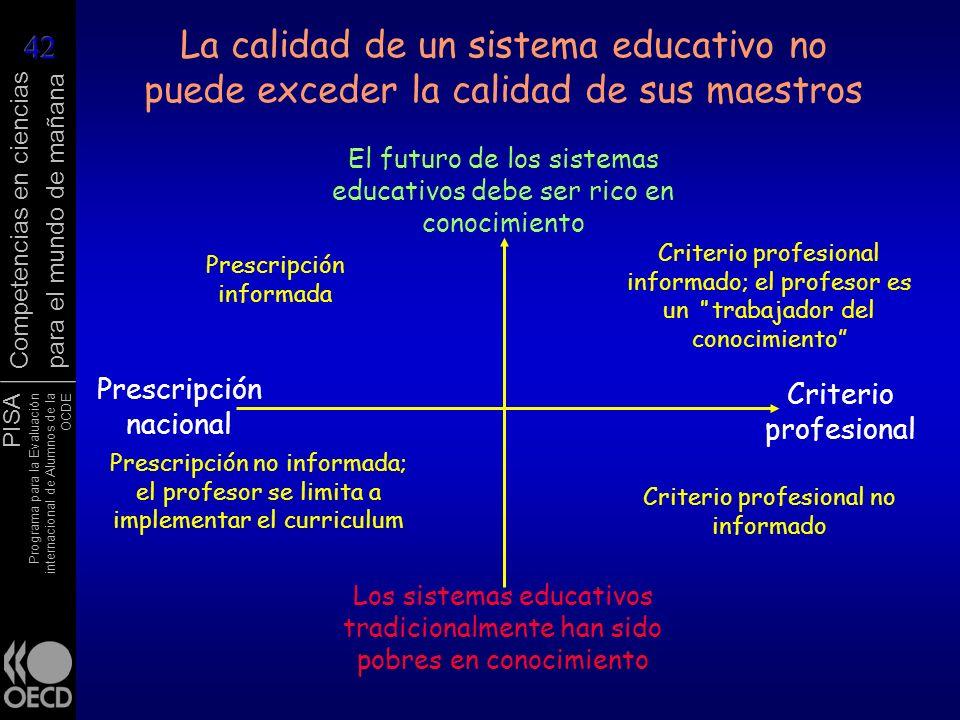 La calidad de un sistema educativo no puede exceder la calidad de sus maestros