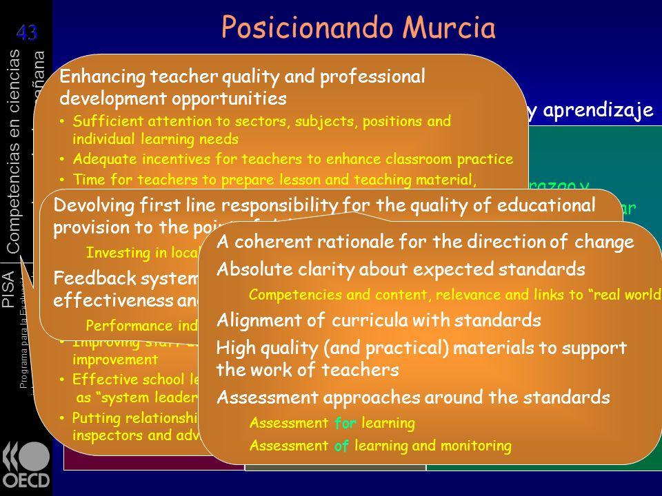Posicionando Murcia Modelo de Refoma Infrastructura