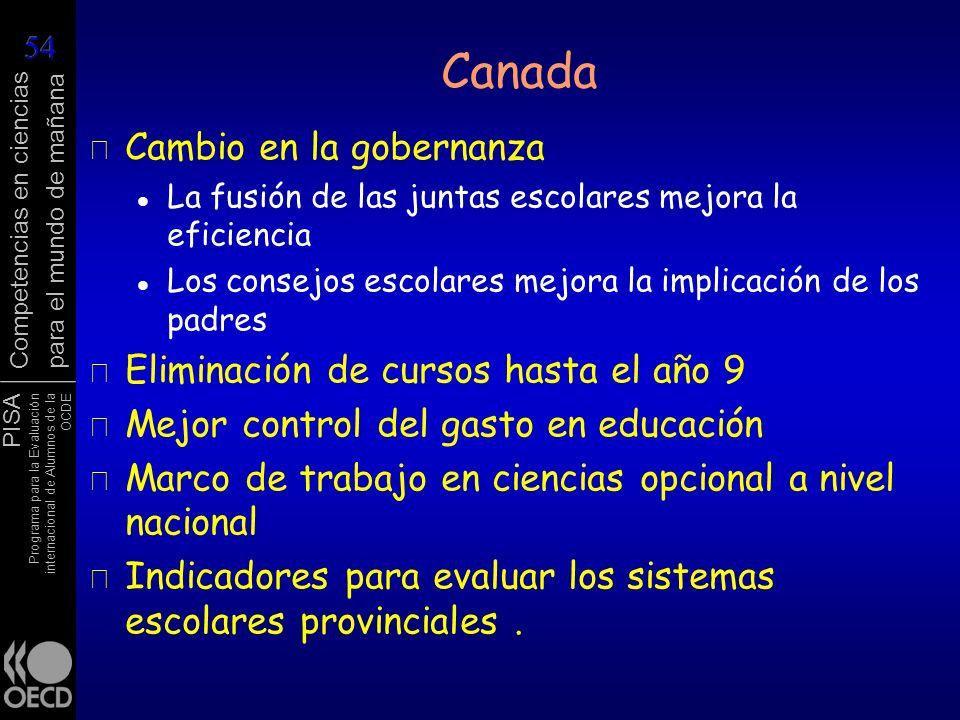 Canada Cambio en la gobernanza Eliminación de cursos hasta el año 9