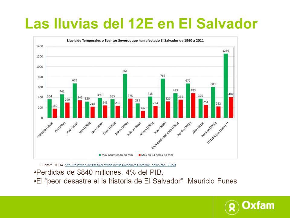 Las lluvias del 12E en El Salvador