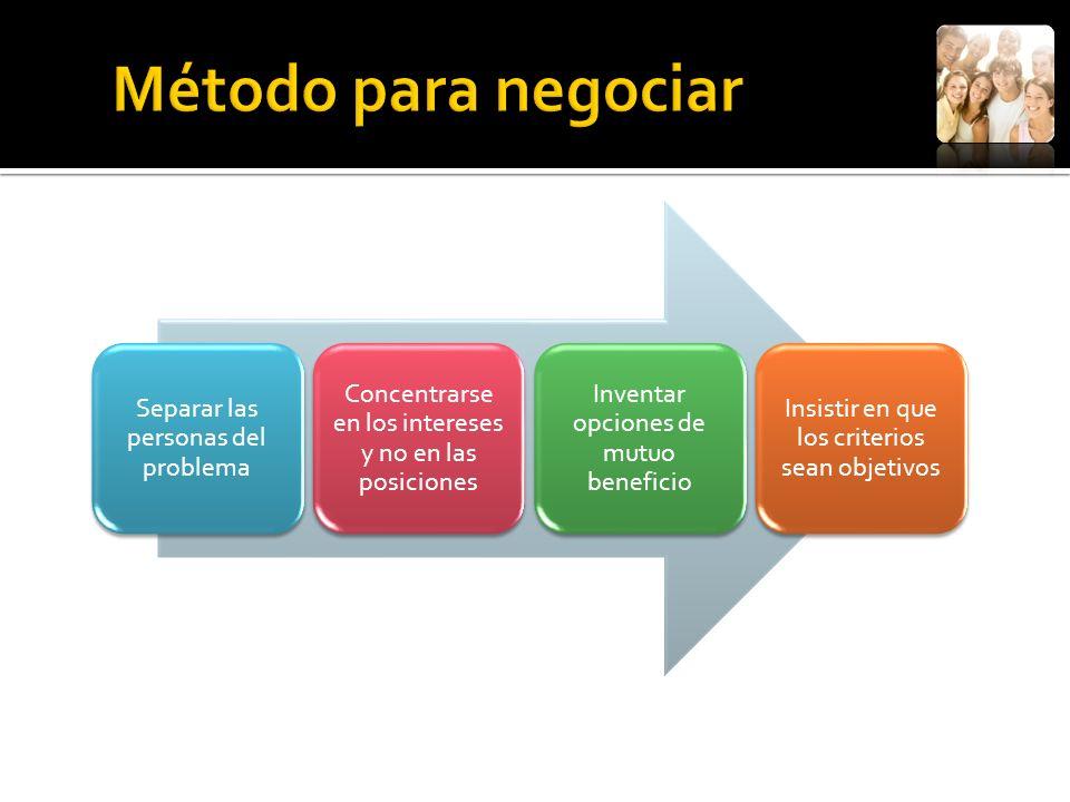 Método para negociar Separar las personas del problema