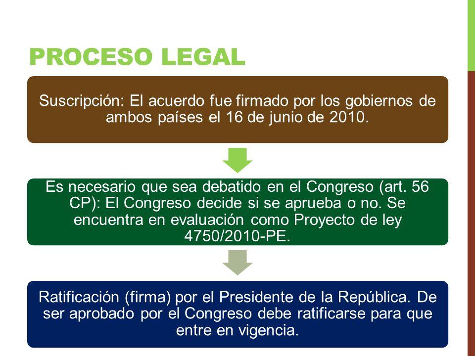 PROCESO legal Suscripción: El acuerdo fue firmado por los gobiernos de ambos países el 16 de junio de 2010.