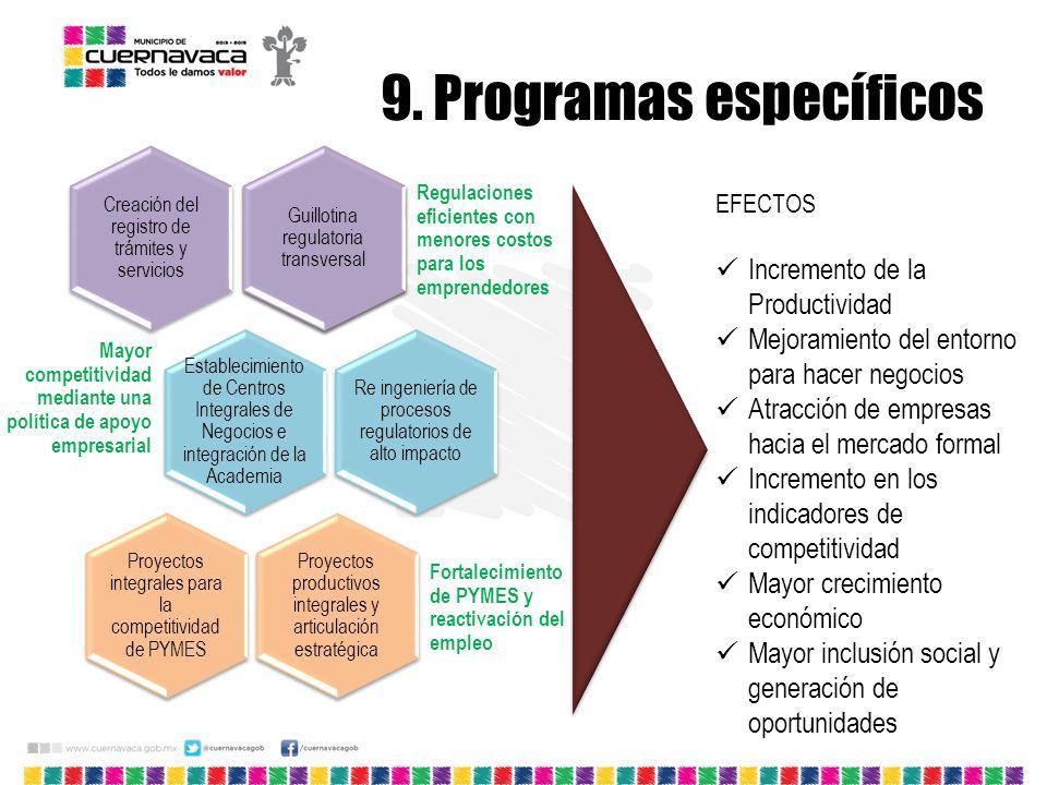 9. Programas específicos
