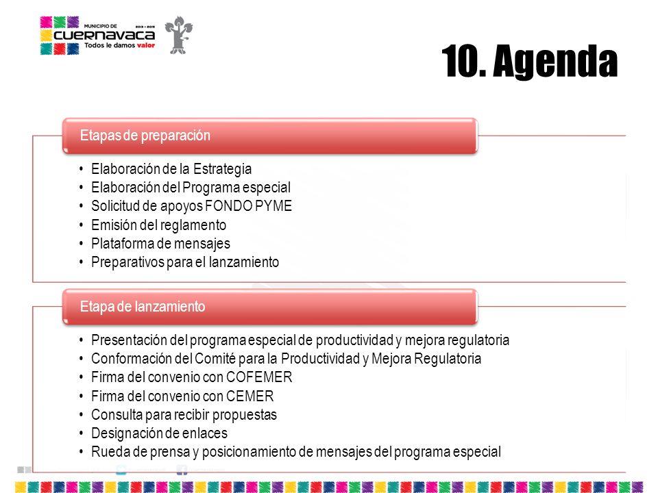 10. Agenda Etapas de preparación Elaboración de la Estrategia