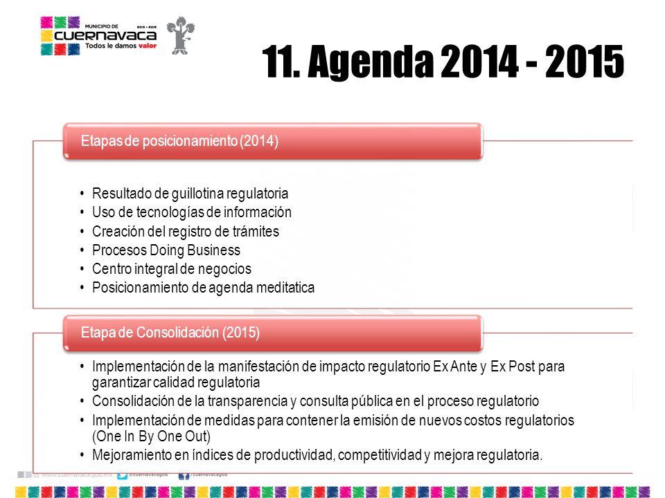 11. Agenda 2014 - 2015 Etapas de posicionamiento (2014)