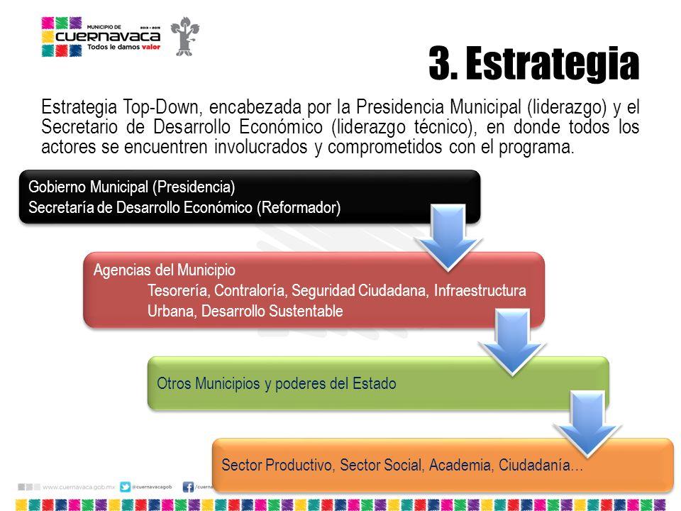 3. Estrategia