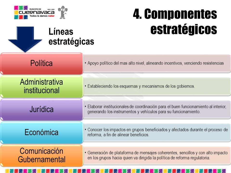 4. Componentes estratégicos