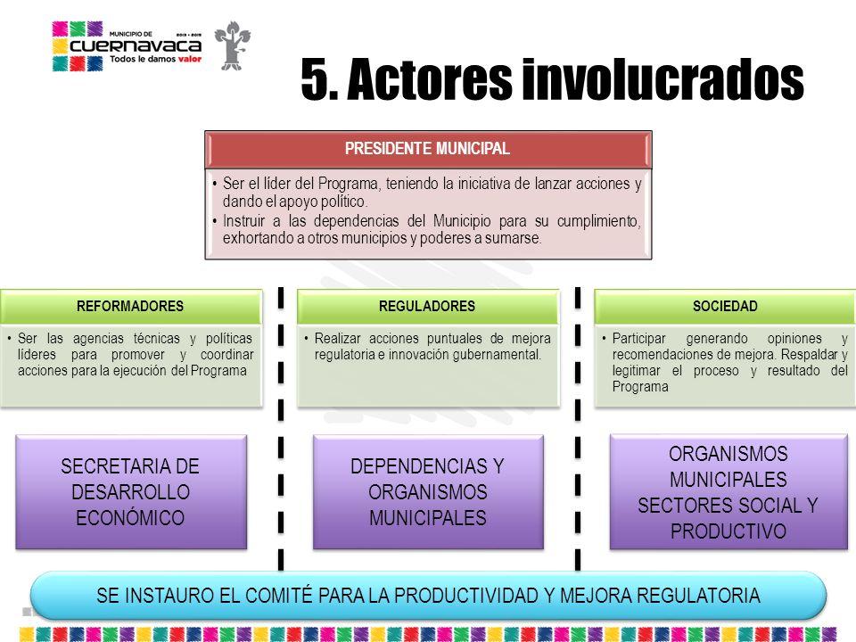 5. Actores involucrados SECRETARIA DE DESARROLLO ECONÓMICO