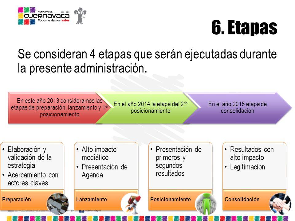 6. Etapas Se consideran 4 etapas que serán ejecutadas durante la presente administración.