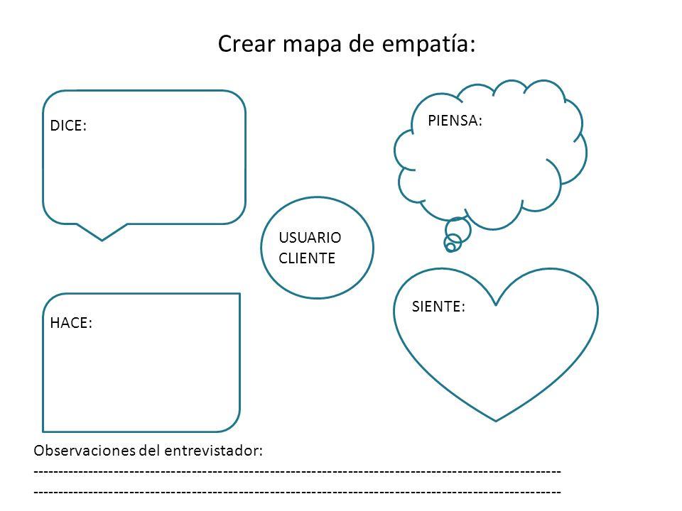 Crear mapa de empatía: PIENSA: DICE: USUARIO CLIENTE SIENTE: HACE: