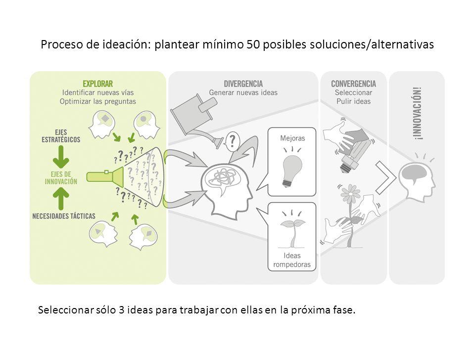 Proceso de ideación: plantear mínimo 50 posibles soluciones/alternativas