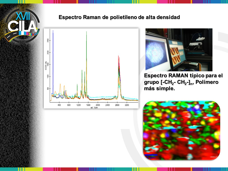 Espectro Raman de polietileno de alta densidad