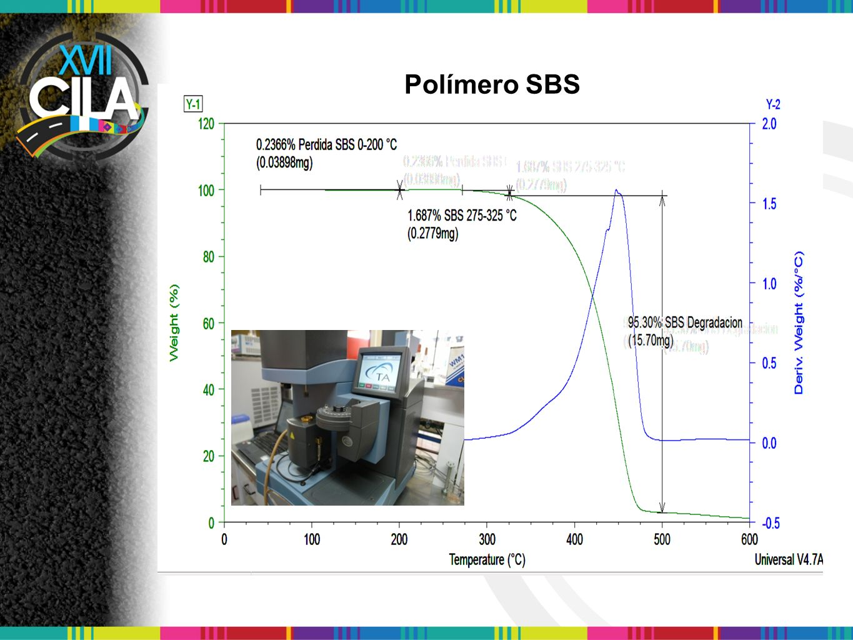 Polímero SBS