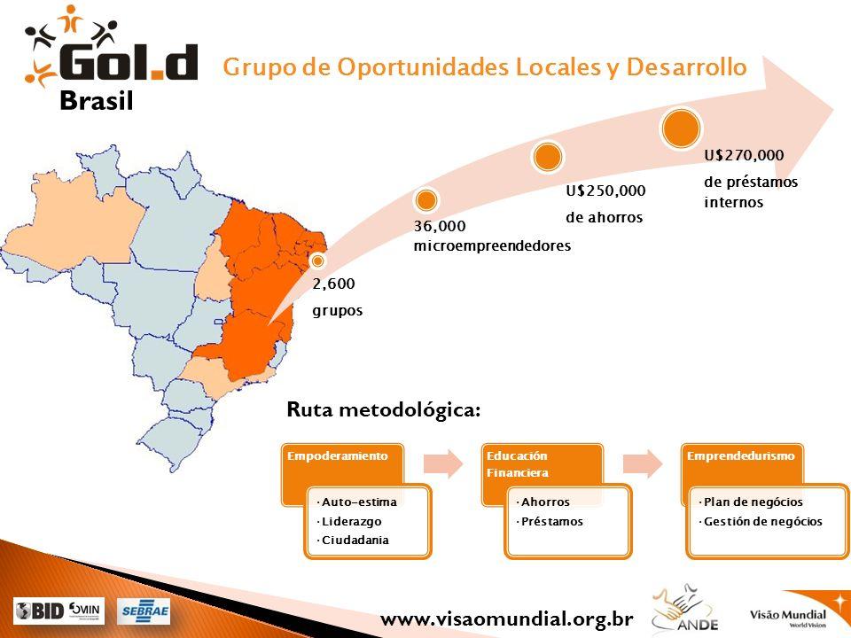 Grupo de Oportunidades Locales y Desarrollo