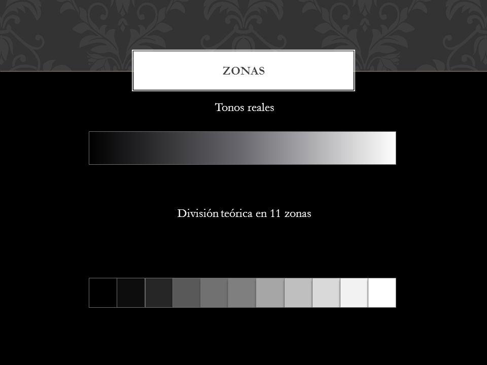 Zonas Tonos reales División teórica en 11 zonas