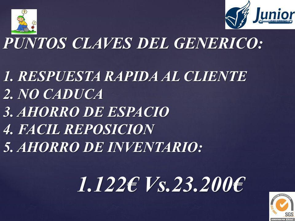 PUNTOS CLAVES DEL GENERICO: 1. RESPUESTA RAPIDA AL CLIENTE 2
