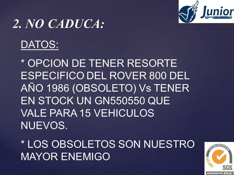 2. NO CADUCA: DATOS:
