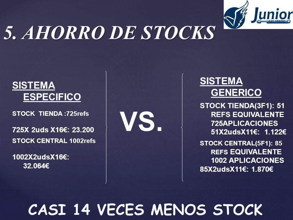 VS. 5. AHORRO DE STOCKS CASI 14 VECES MENOS STOCK SISTEMA ESPECIFICO
