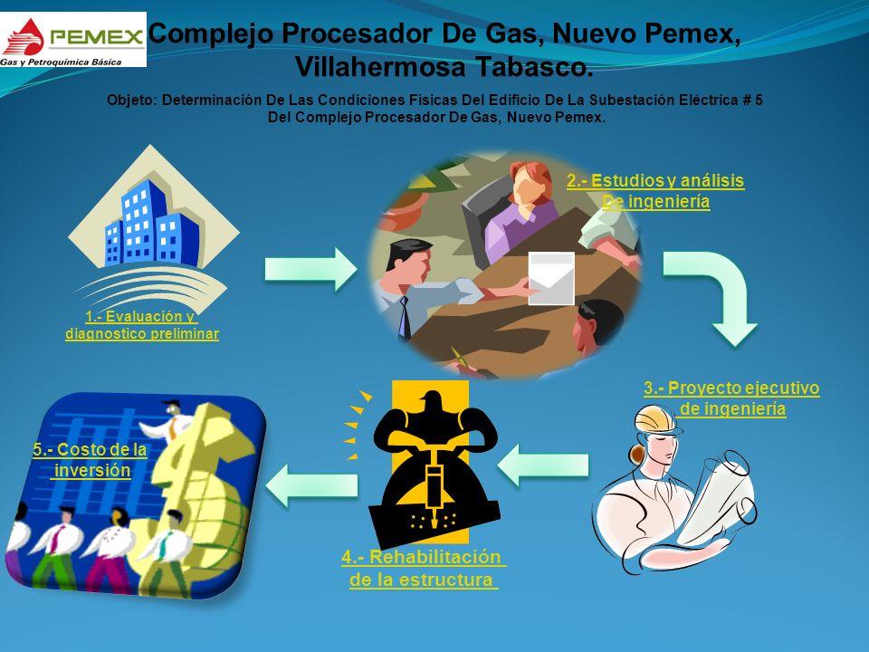 Del Complejo Procesador De Gas, Nuevo Pemex.