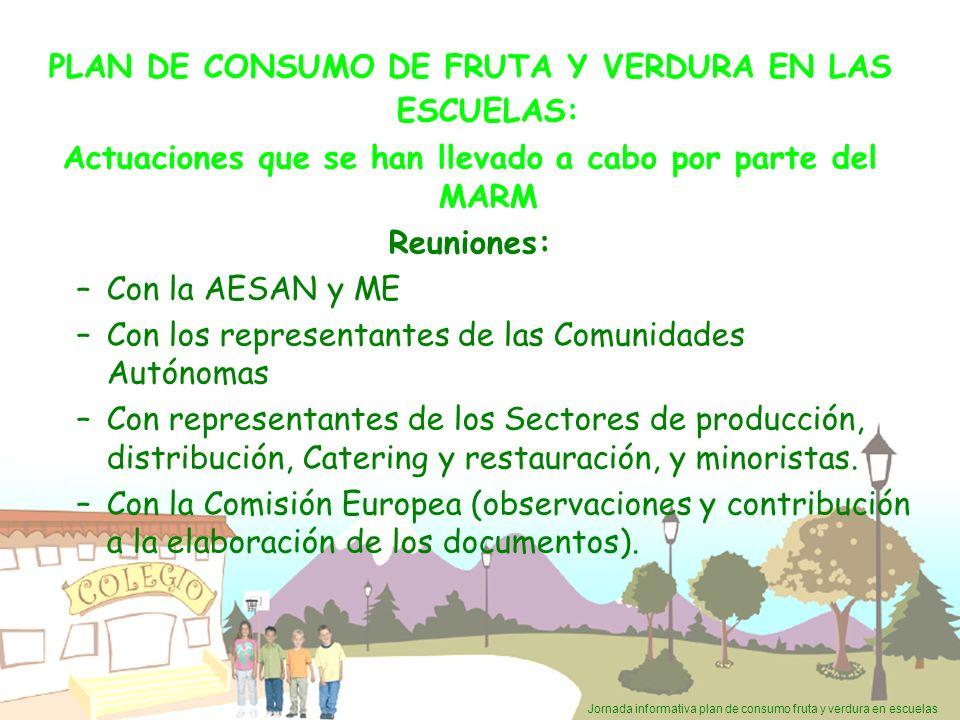 PLAN DE CONSUMO DE FRUTA Y VERDURA EN LAS ESCUELAS: