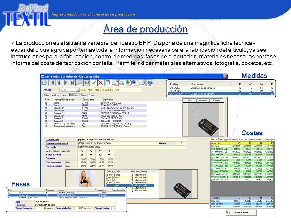 Área de producción Medidas Costes Fases