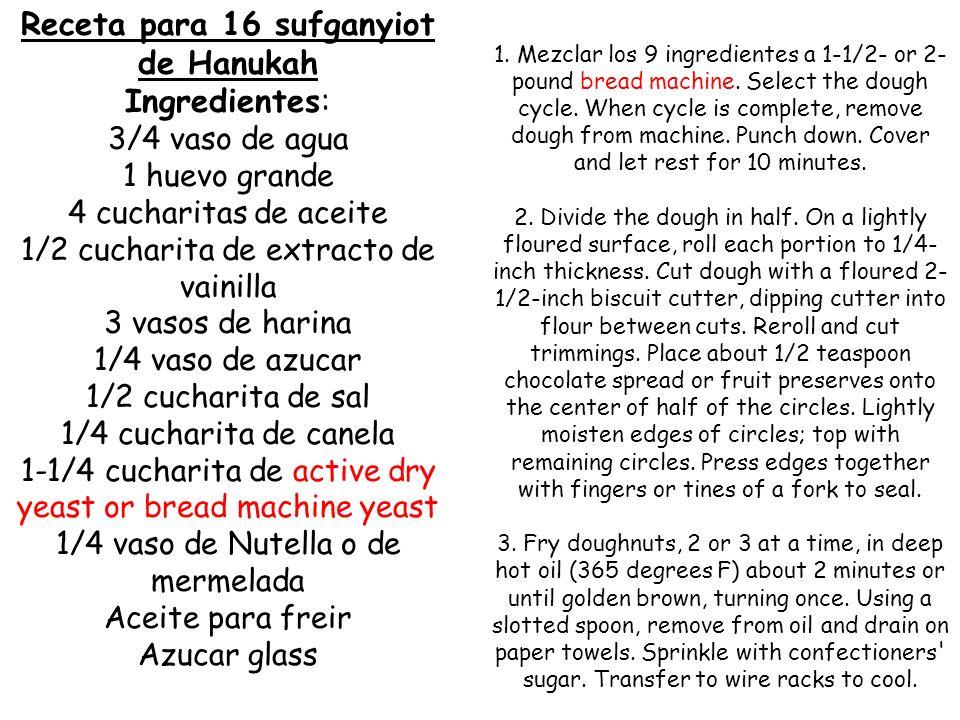 Receta para 16 sufganyiot de Hanukah Ingredientes: 3/4 vaso de agua 1 huevo grande 4 cucharitas de aceite 1/2 cucharita de extracto de vainilla 3 vasos de harina 1/4 vaso de azucar 1/2 cucharita de sal 1/4 cucharita de canela 1-1/4 cucharita de active dry yeast or bread machine yeast 1/4 vaso de Nutella o de mermelada Aceite para freir Azucar glass