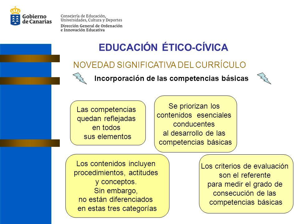 EDUCACIÓN ÉTICO-CÍVICA Incorporación de las competencias básicas