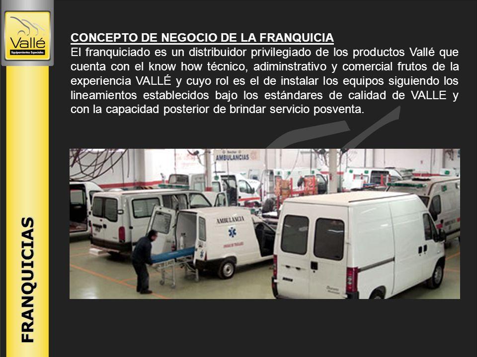 FRANQUICIAS CONCEPTO DE NEGOCIO DE LA FRANQUICIA