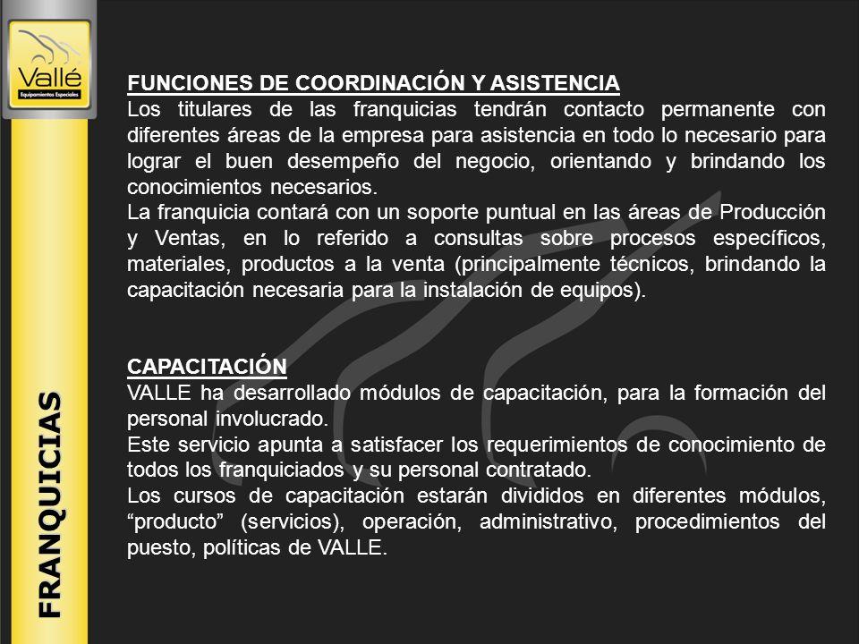 FRANQUICIAS FUNCIONES DE COORDINACIÓN Y ASISTENCIA