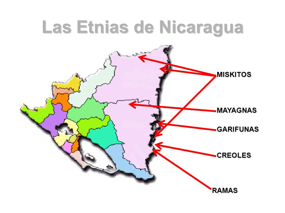 Las Etnias de Nicaragua