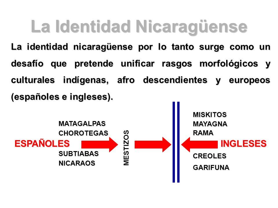 La Identidad Nicaragüense