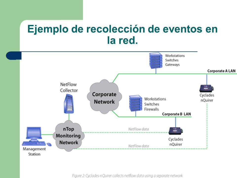 Ejemplo de recolección de eventos en la red.