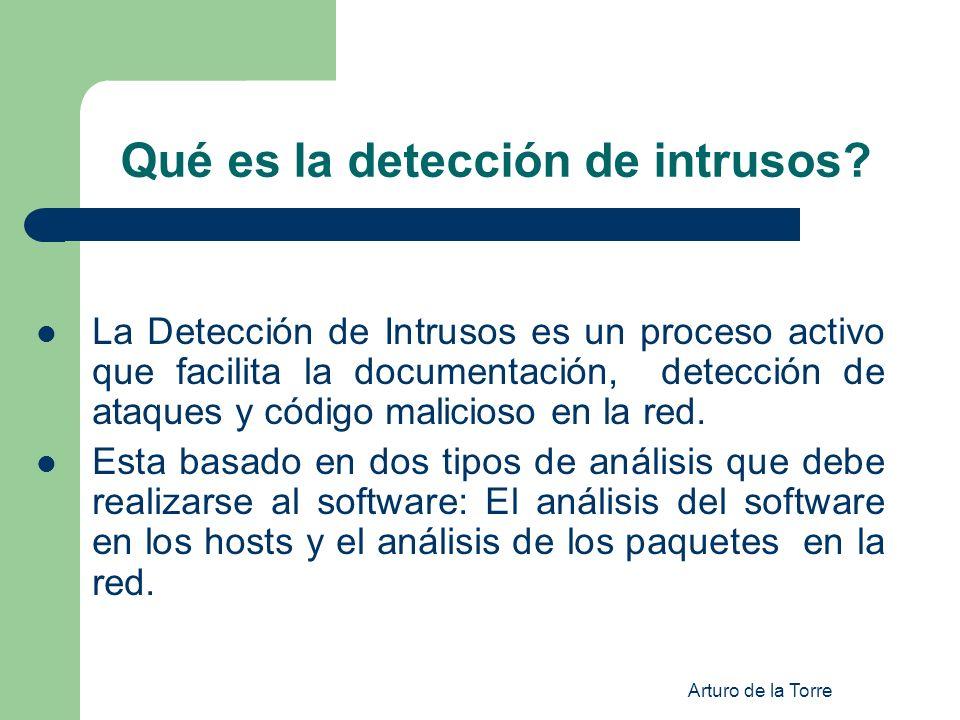 Qué es la detección de intrusos