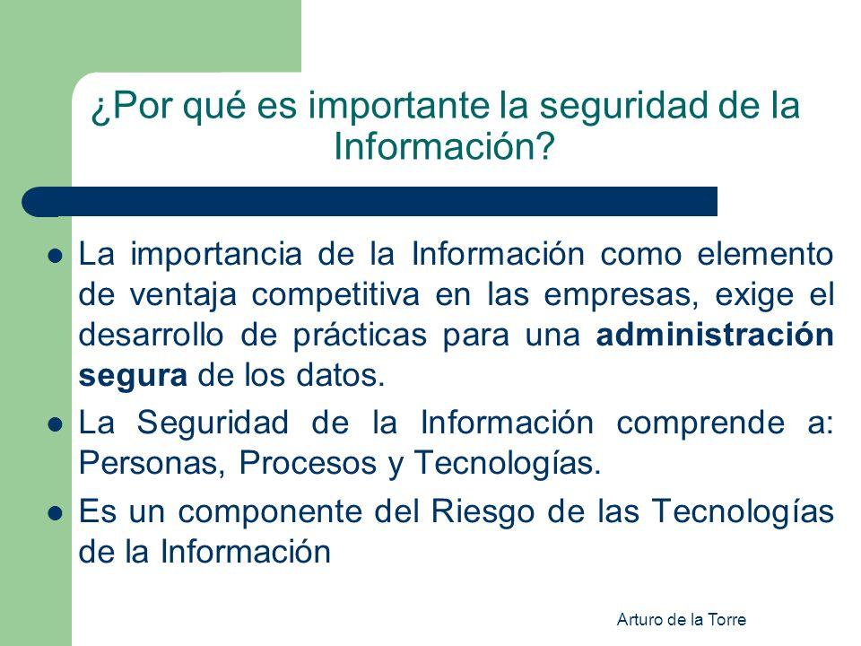 ¿Por qué es importante la seguridad de la Información