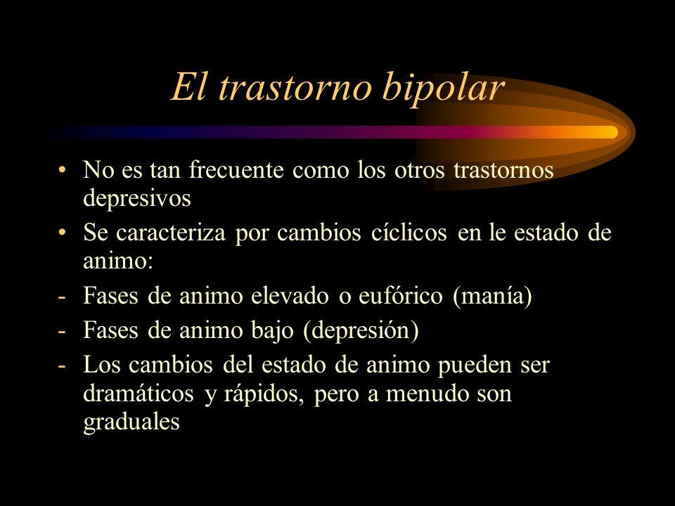 El trastorno bipolar No es tan frecuente como los otros trastornos depresivos. Se caracteriza por cambios cíclicos en le estado de animo: