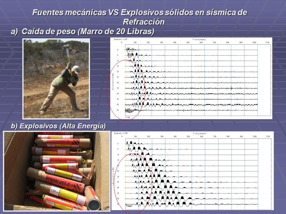 Fuentes mecánicas VS Explosivos sólidos en sísmica de Refracción